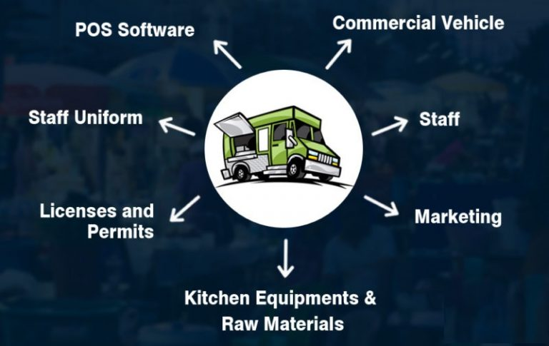 Why Step into the Catering Business?